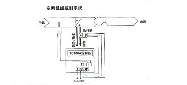 河北金科同力电动调节阀,比例积分电动二通阀安装调试及技术指标图片