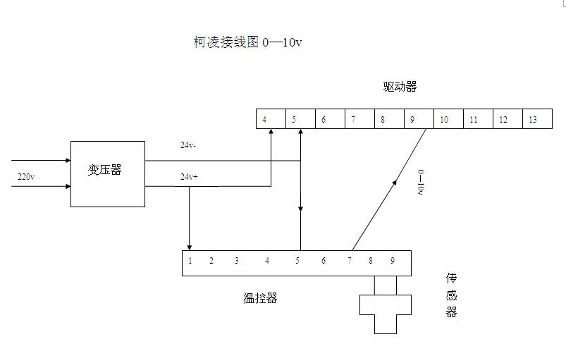 电动温度调节阀|电动温度控制阀|电动温控阀接线图
